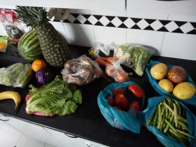 Fruit and vegetable market Panama City - prices